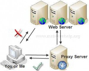 Free Proxy List - Page 1 of 4 - Proxy4Free